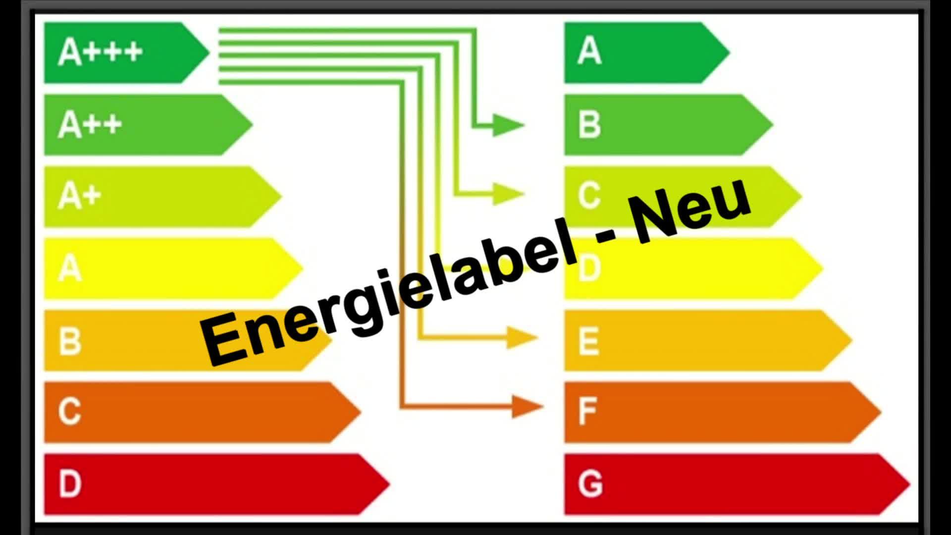 Energielabel - Neu
